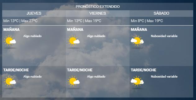 Este es el pronóstico para el fin de semana — Nublado y fresco