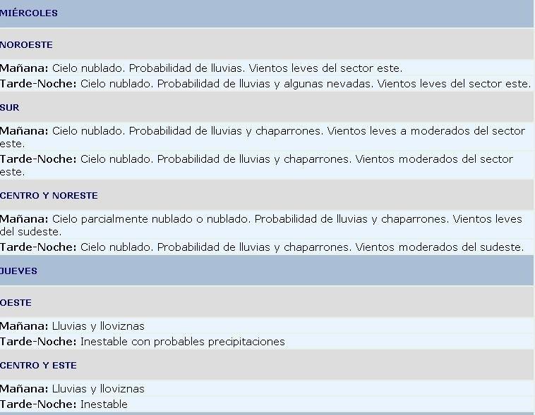 ¡Buscá la campera! Se viene mucho frío y lluvia en Mendoza