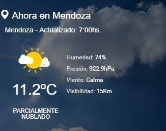 smn-mendoza-tiempo-hoy-viernes-clima-