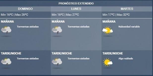 smn-mendoza-tiempo-hoy-clima-sábado-pronostico