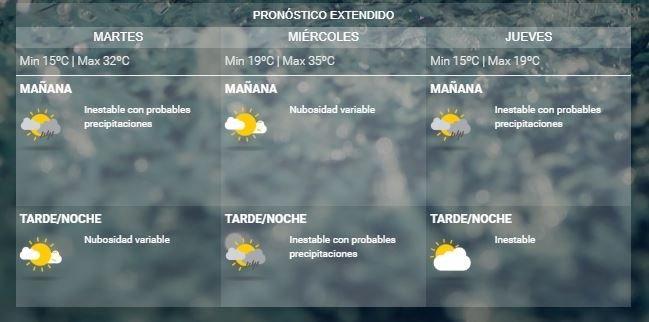 tiempo-mendoza-clima-servicio meteorológico nacional- lluvia-tormentas-mendoza