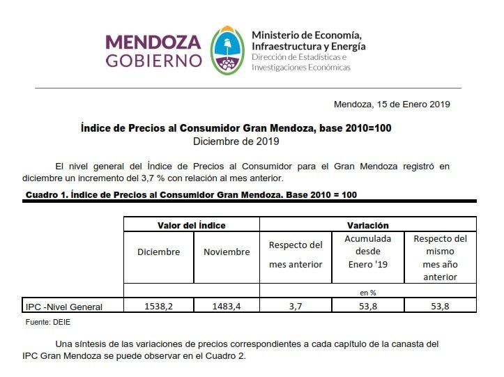 Mendoza inflación diciembre DEIE Indec