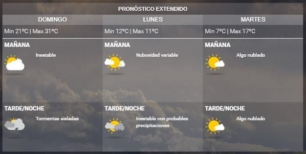 tiempo-mendoza-sabado-hoy-pronostico-frio-fin-de-semana-domingo