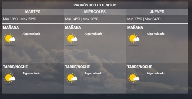 tiempo-mendoza-pronóstico del tiempo-servicio meteorológico nacional-contingencias climáticas-fresco-frío-clima