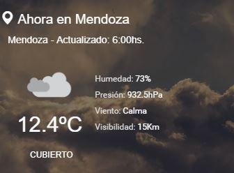 tiempo-estado del tiempo-pronóstico del tiempo-clima-mendoza-servicio meteorológico nacional-dirección de agricultura y contingencias climáticas-lluvias-frío
