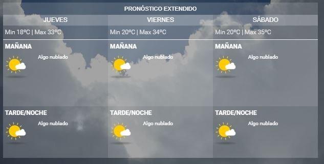 tiempo-pronóstico del tiempo-mendoza-servicio meteorológico nacional-contingencias climáticas-clima