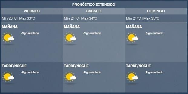 smn-mendoza-hoy-tiempo-clima-pronostico-jueves