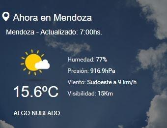 smn-mendoza-tiempo-hoy-jueves-pronostico