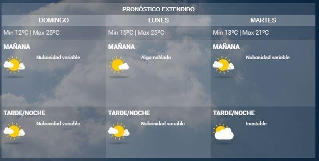 smn-mendoza-tiempo-hoy-sabado-san-rafael-extendido-pronostico