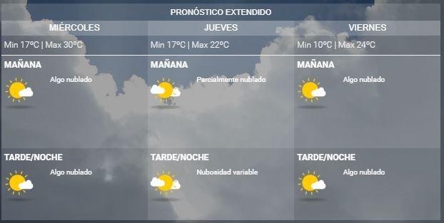 Cómo estará el clima este miércoles en Necochea y Quequén