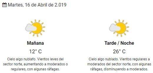 mendoza-tiempo-hoy-smn-pronóstico-clima-martes