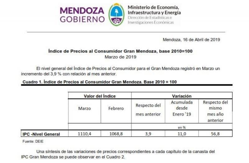 indec-mendoza-precios-ipc-argentina-deie-hoy