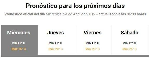 tiempo-mendoza-pronóstico-miércoles-smn-hoy-clima