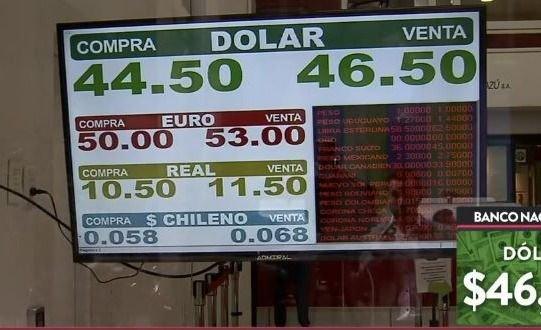 Dólar hoy: cotiza a $46 y el riesgo país supera los 1000 puntos