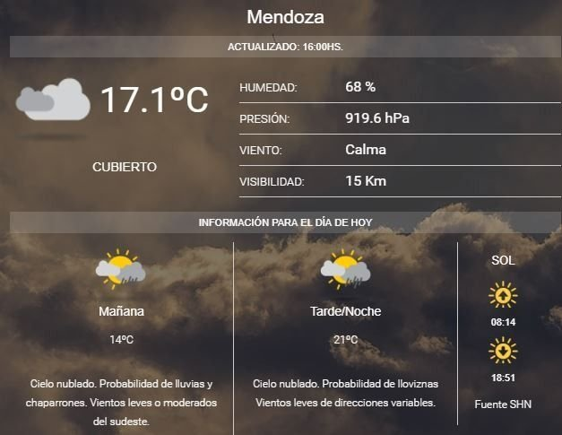 Así se viene el fin de semana en Mendoza — El tiempo