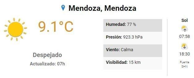 miércoles-tiempo-smn-pronóstico-hoy-clima-argentina-mendoza-