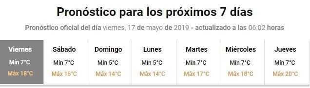 smn-pronostico-mendoza-hoy-tiempo-viernes-san-rafael-clima