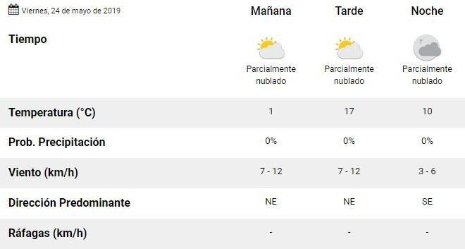 smn-mendoza-viernes-tiempo-pronóstico-hoy
