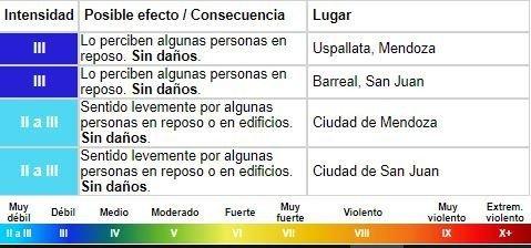 temblor-mendoza-chile-hoy-viernes-inpres-datos-zona-sísmica