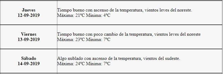 clima-mendoza-lluvias-frio-tiempo-