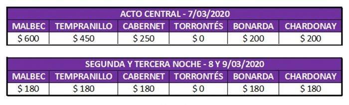 entradas-fiesta-vendimia-2020-precio-fecha