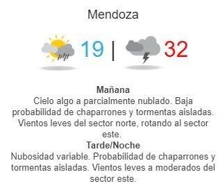 tiempo-pronostico-mendoza-mdz-contingencias-climáticas-clima-hoy