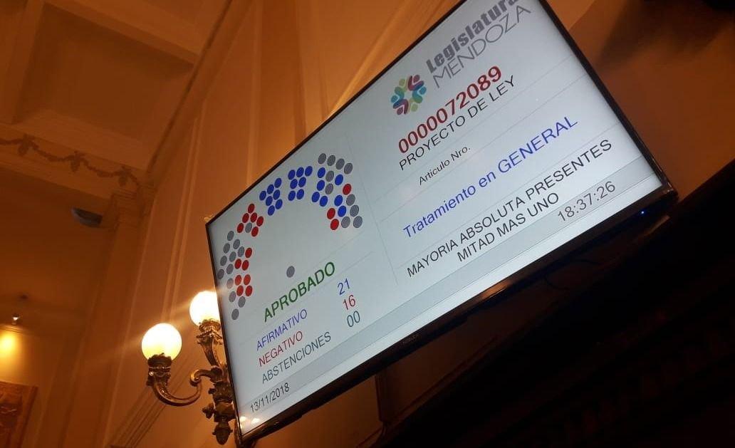 Se aprobó el Presupuesto 2019 para Mendoza