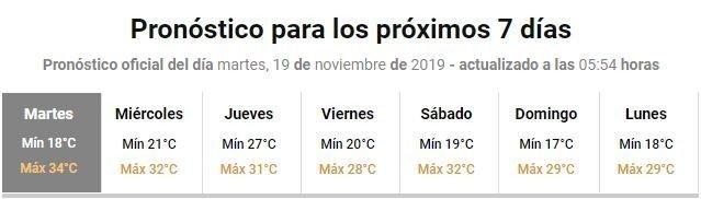 mendoza-tiempo-pronostico-clima-hoy