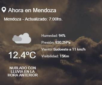 pronostico-tiempo-extendido-mendoza-hoy-ampliado-clima-san-rafael