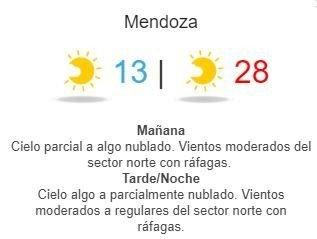 tiempo-extendido-mendoza-hoy-clima-pronostico-smn