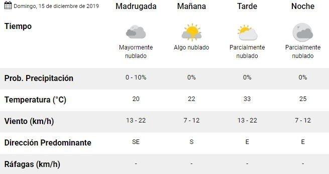 tormentas-granizo-mendoza-hoy-alerta